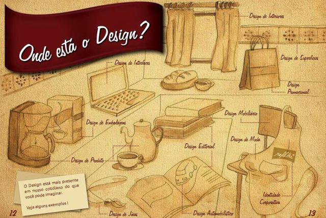 Onde está o Design. | fonte: Cartilha para Quem Quer Comprar Design