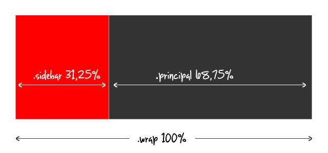 mockup porcentagem