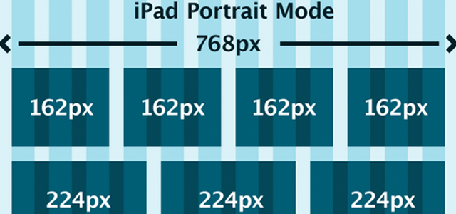 Photoshop-Grids